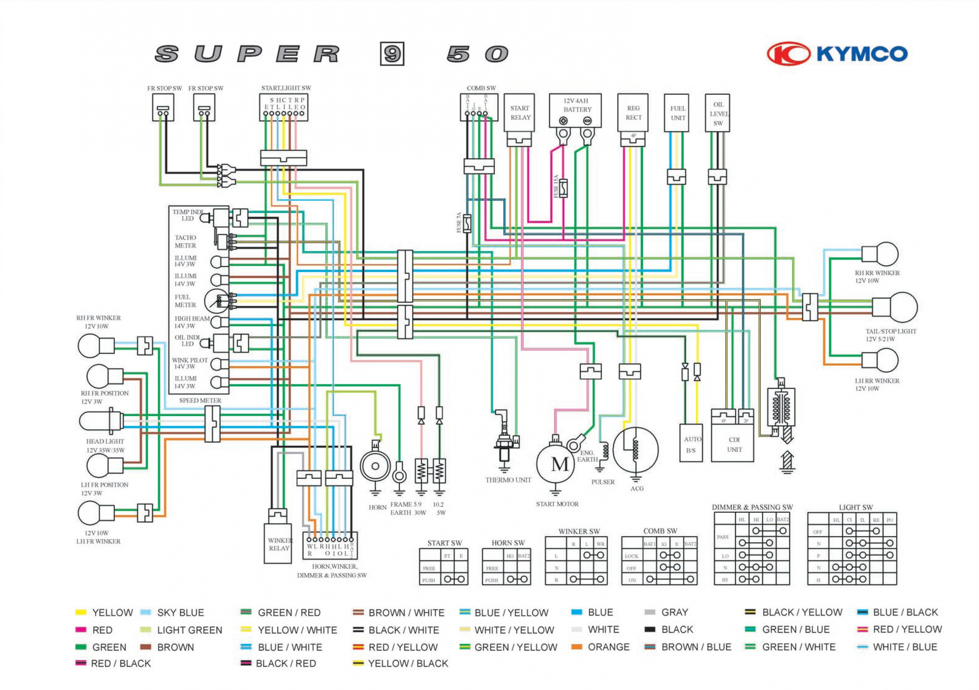 Diagram Kazuma 50cc Wiring Diagram Full Version Hd Quality Wiring Diagram Hhodiagram Carrozzeriaautolookrieti It