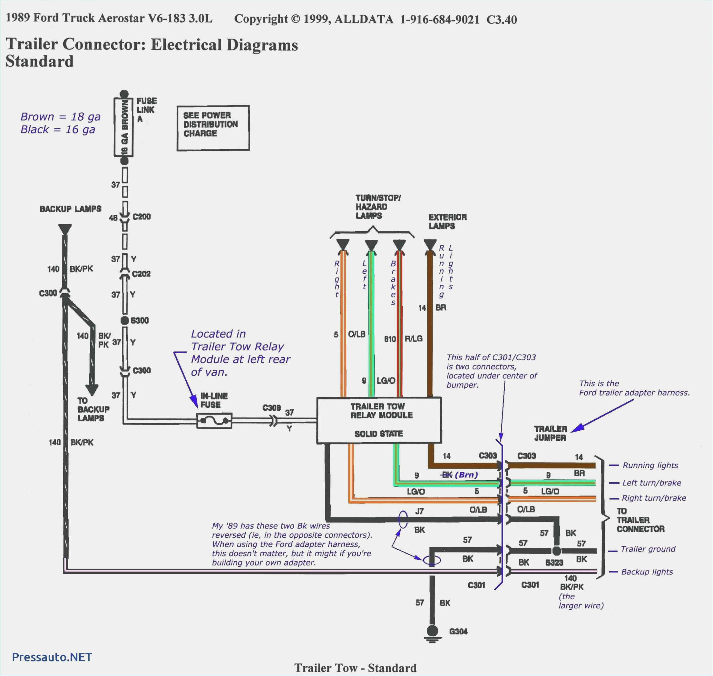 5Th Wheel Wire Diagram | Wiring Diagram - Semi Trailer Wiring Diagram