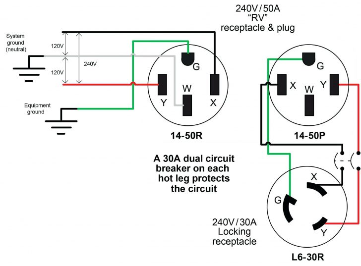 Nema 6-20R Wiring Diagram