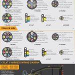 6 Pin Trailer Connector Wiring Diagram Diagrams   Today Wiring Diagram   6 Way Plug Wiring Diagram