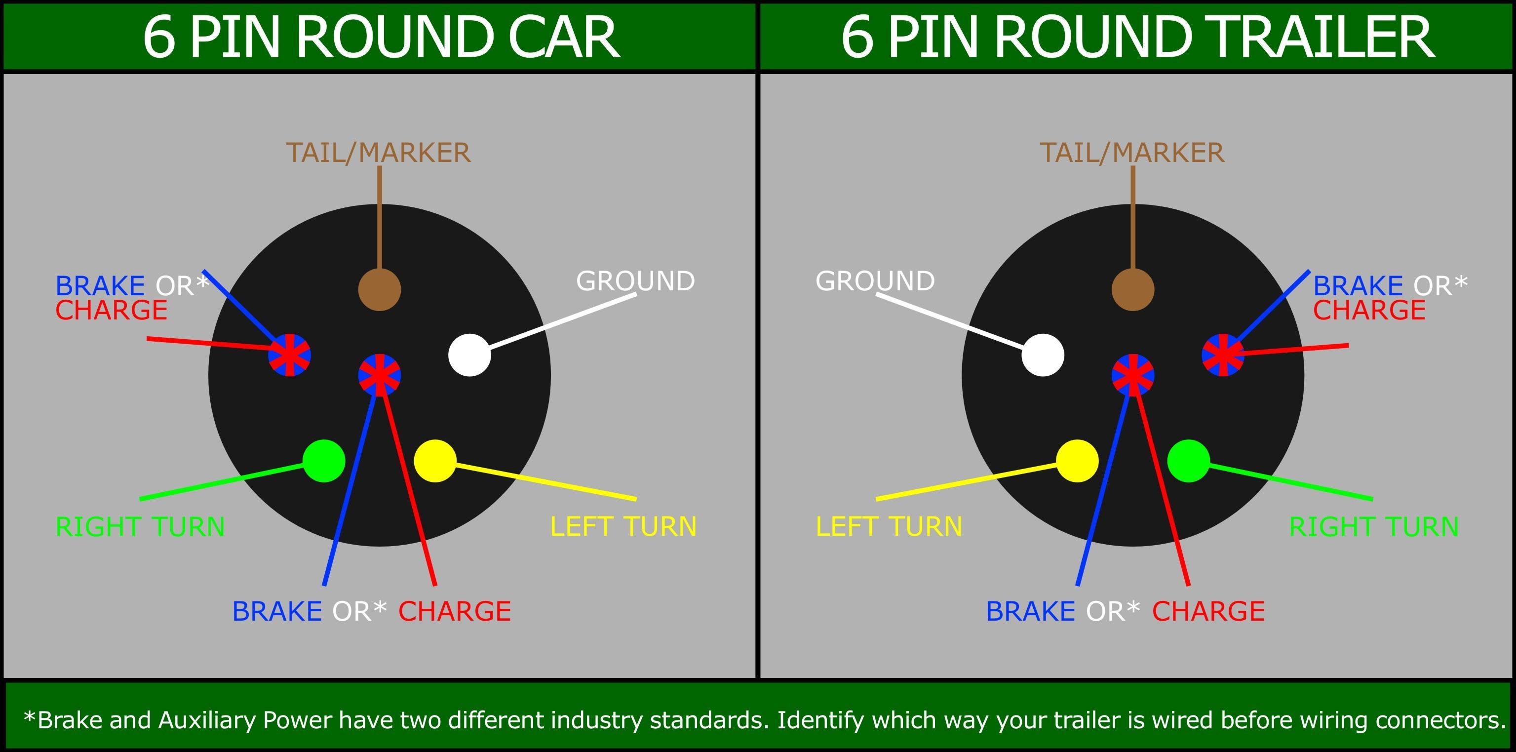 6 Pin Trailer Wiring Harness Diagram - Data Wiring Diagram Today - 6 Pin Wiring Diagram