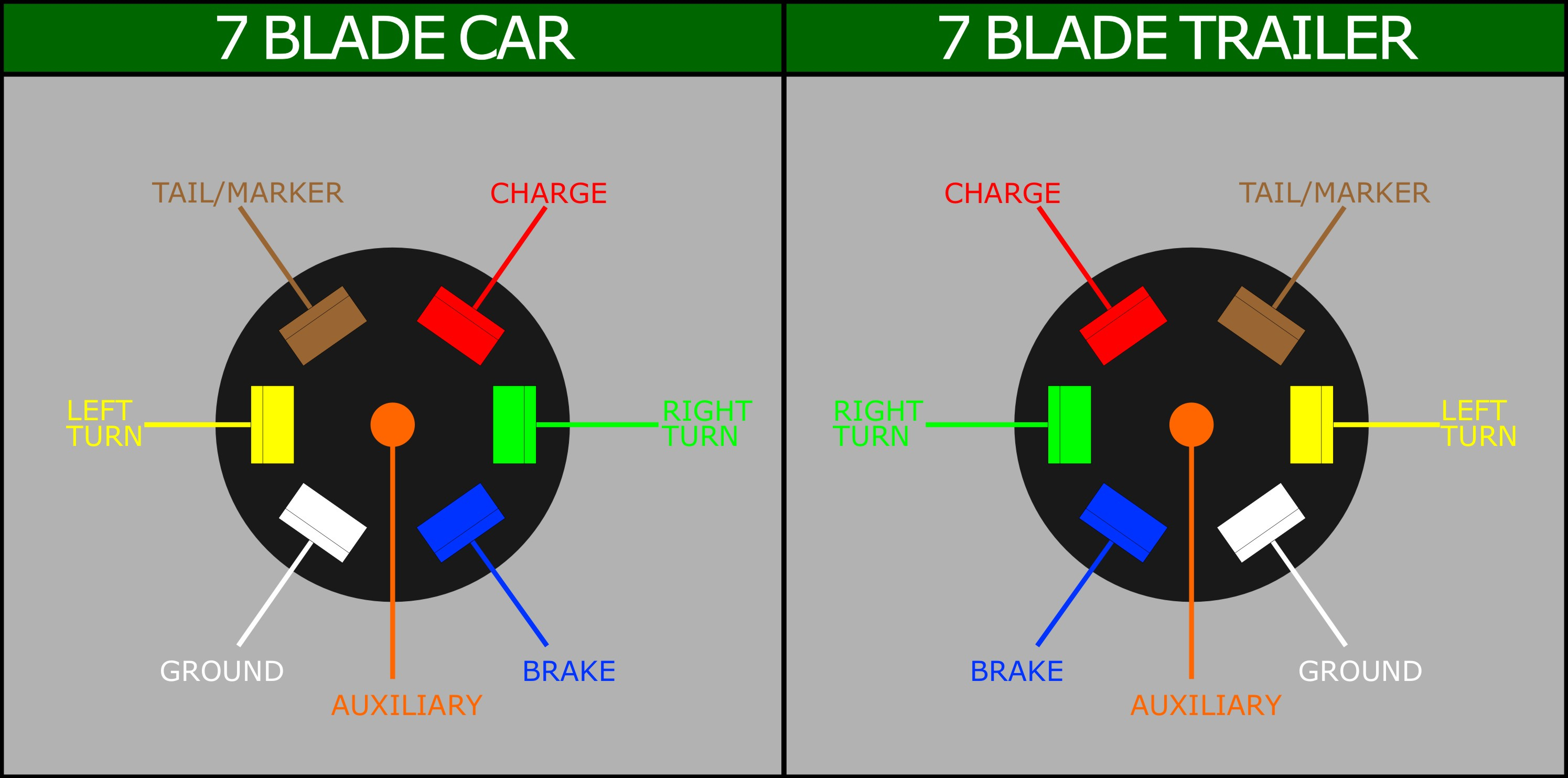 6 Pin Wire Harness Wiring Harness Diagram For Boat Trailer Wiring - Boat Trailer Wiring Diagram