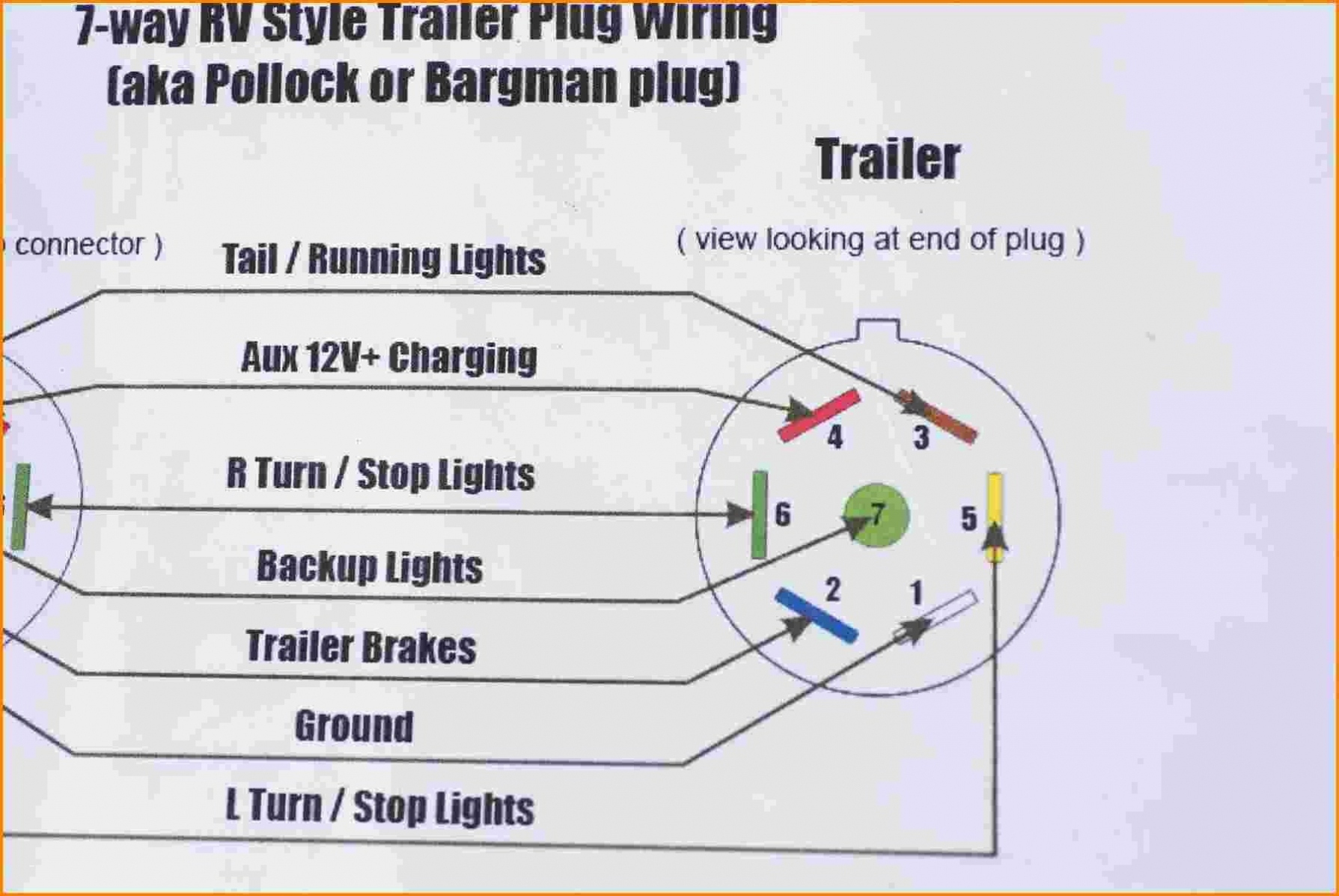 6 Round Trailer Plug Wiring Diagram | Manual E-Books - 7 Pin Round Trailer Plug Wiring Diagram