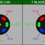 7 Blade Trailer Wiring Diagram   Wiring Diagrams Hubs   Utility Trailer Wiring Diagram