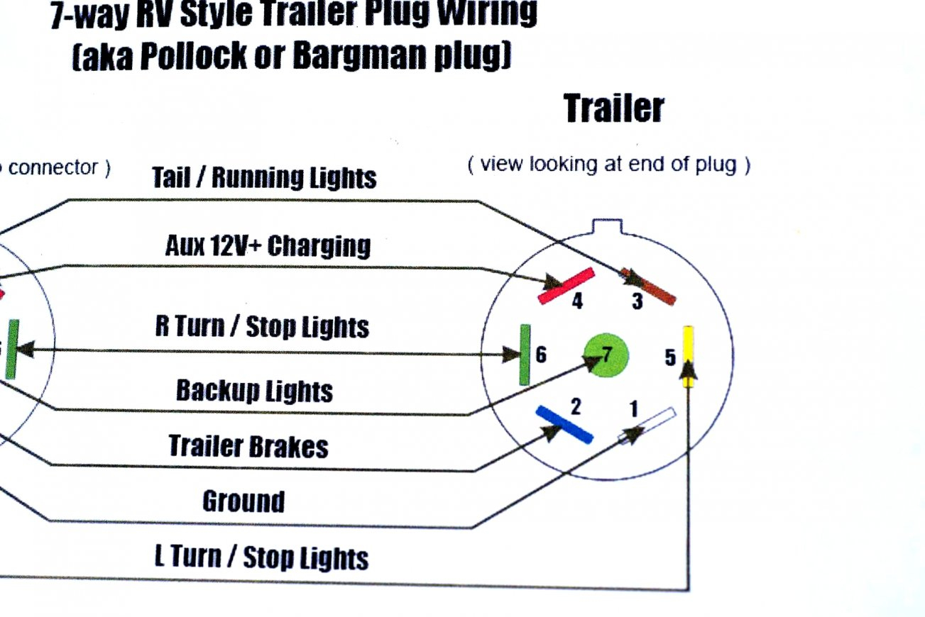 7 Blade Trailer Wiring Diagram - Wiring Diagrams Hubs - Utility Trailer Wiring Diagram