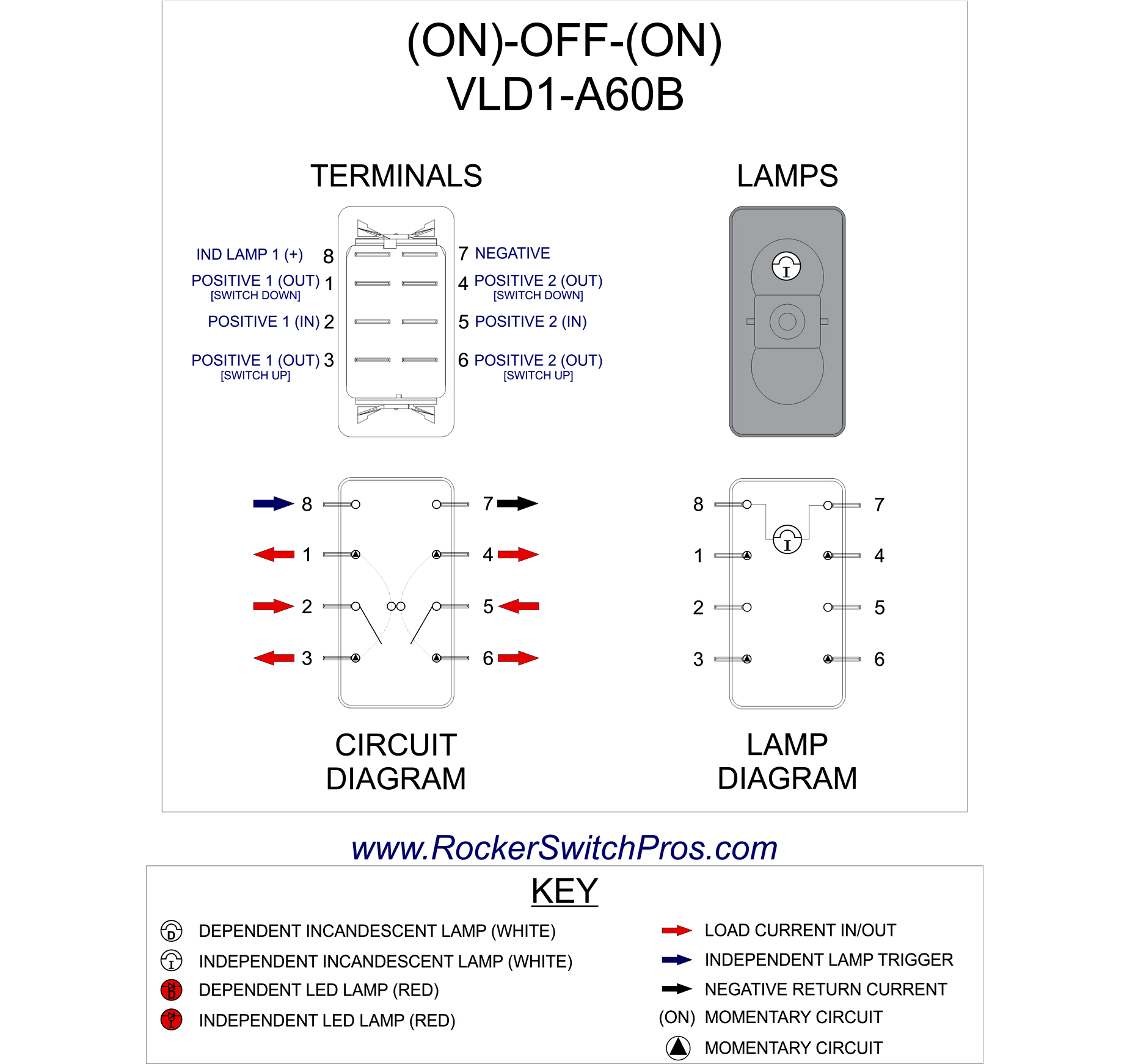 7 Pin Rocker Switch Wiring Diagram | Wiring Diagram - 7 Pin Rocker Switch Wiring Diagram