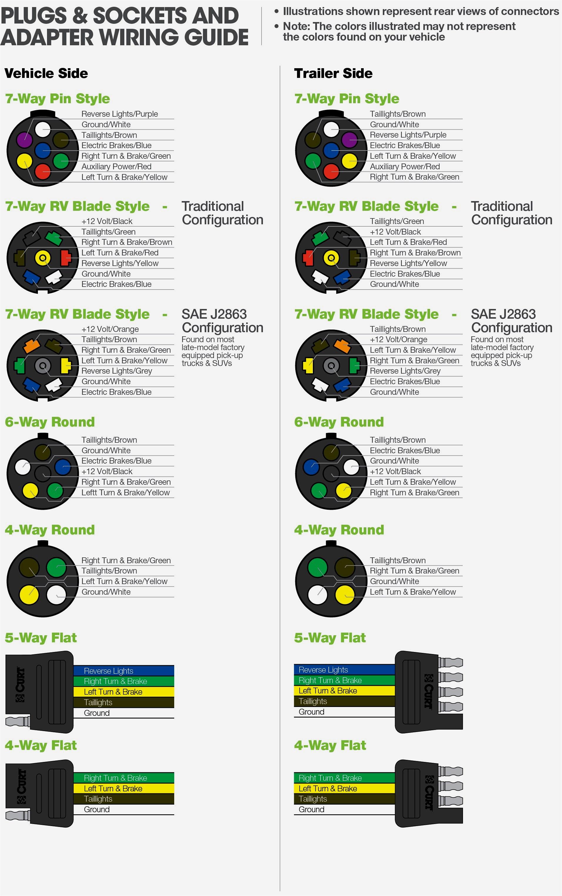 7 Pin Round Trailer Plug Wiring Diagram - Allove - 7 Prong Trailer Plug Wiring Diagram