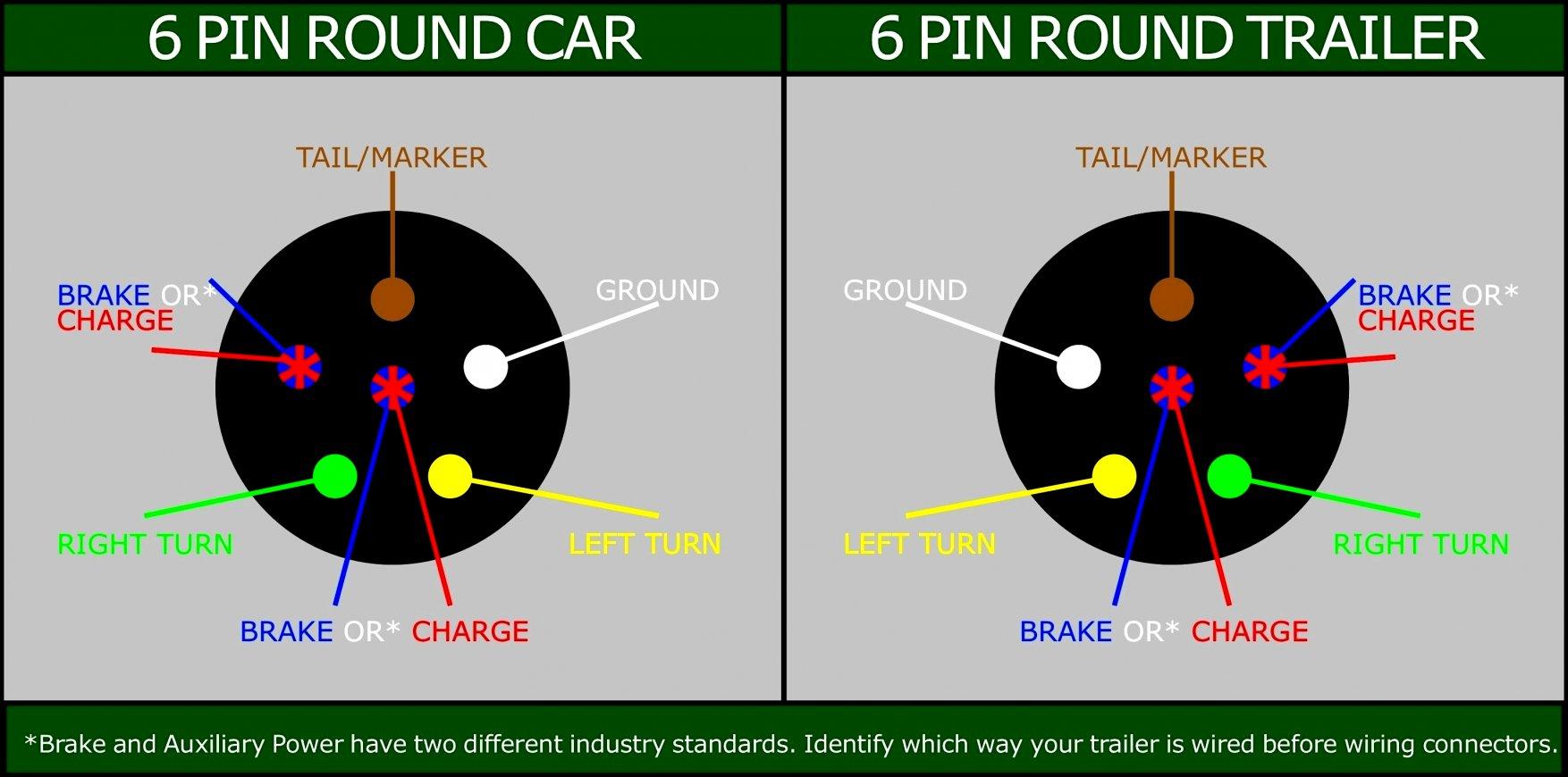 7 Pin Round Trailer Plug Wiring Diagram - Wiring Diagrams Thumbs - 7 Prong Wiring Diagram