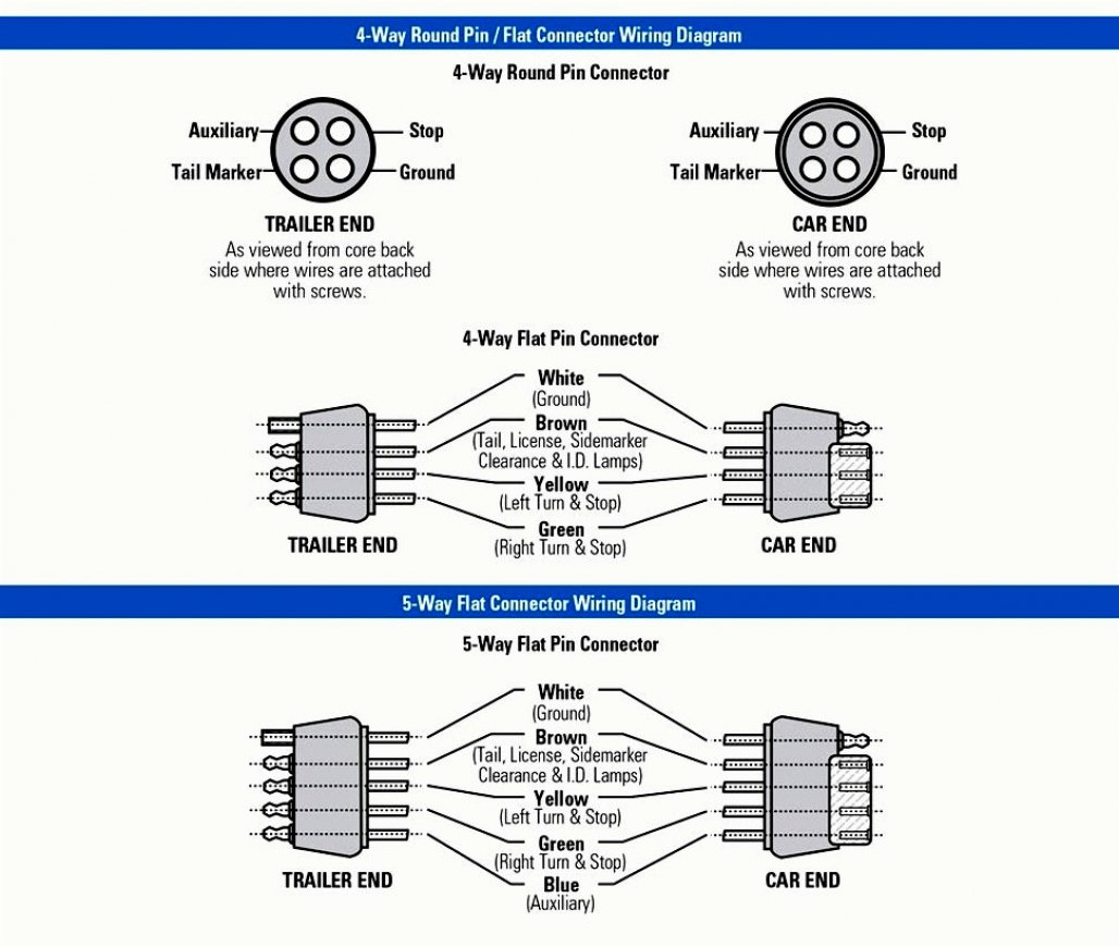 7 Pin To 4 Pin Wiring Diagram | Manual E-Books - 6 Wire Trailer Wiring Diagram