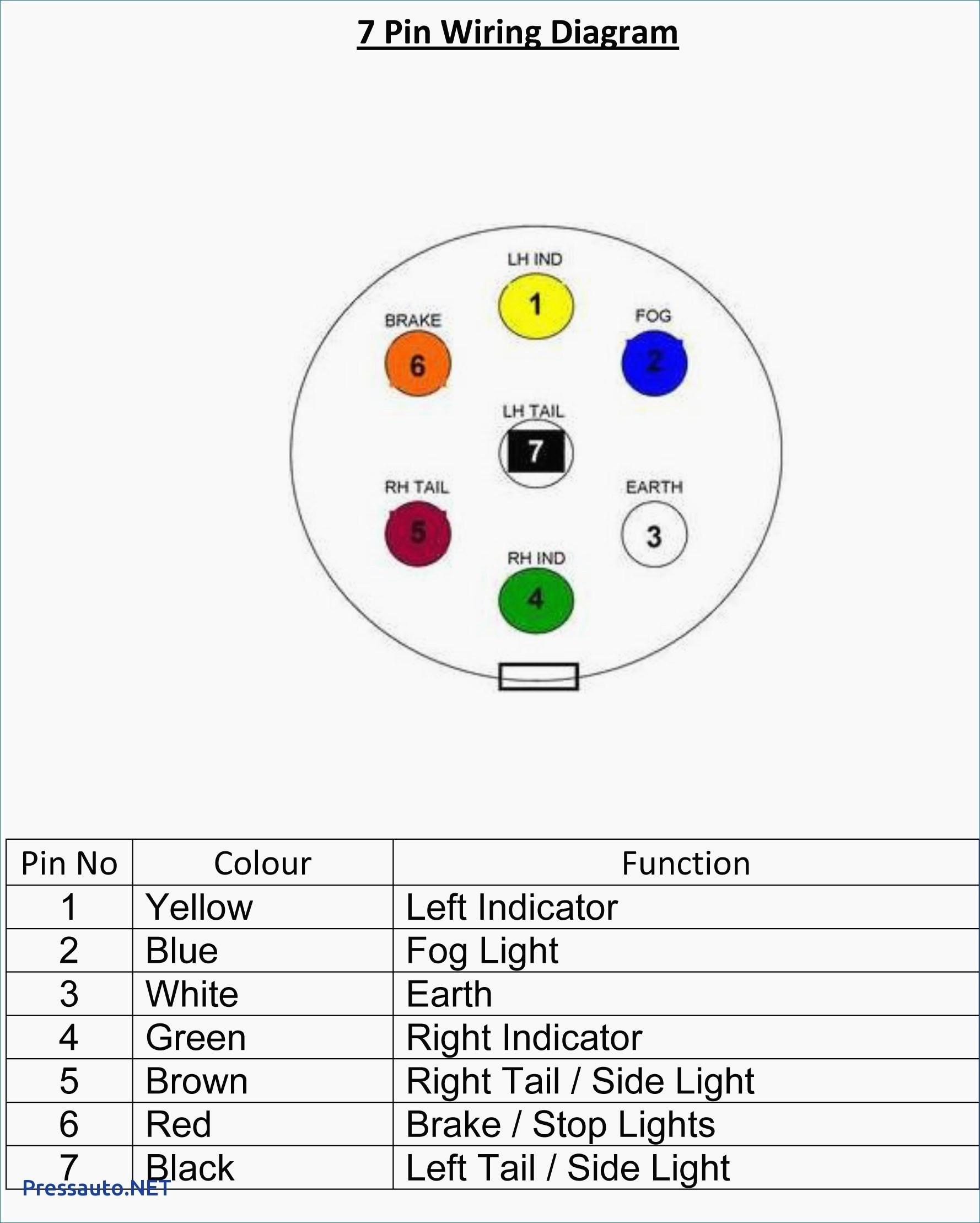 7 Pin Trailer Plug Wiring Gmc - Wiring Diagram Data - Ford 7 Pin Trailer Wiring Diagram