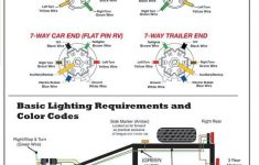 7 Pin Rv Plug Wiring Diagram
