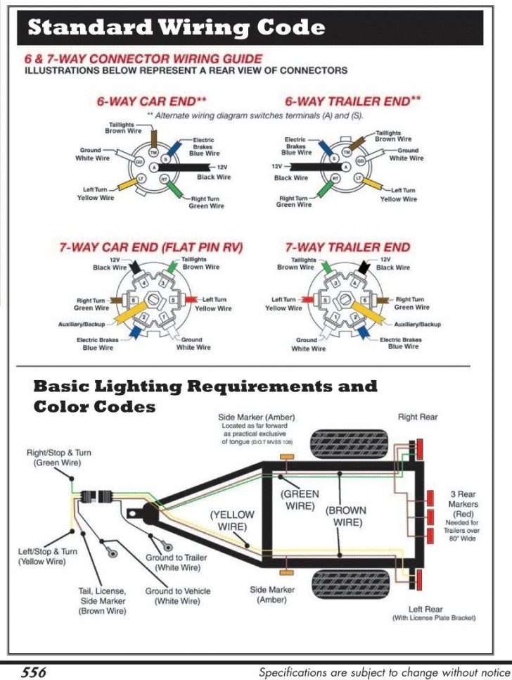 7 Way Plug Wiring Diagram