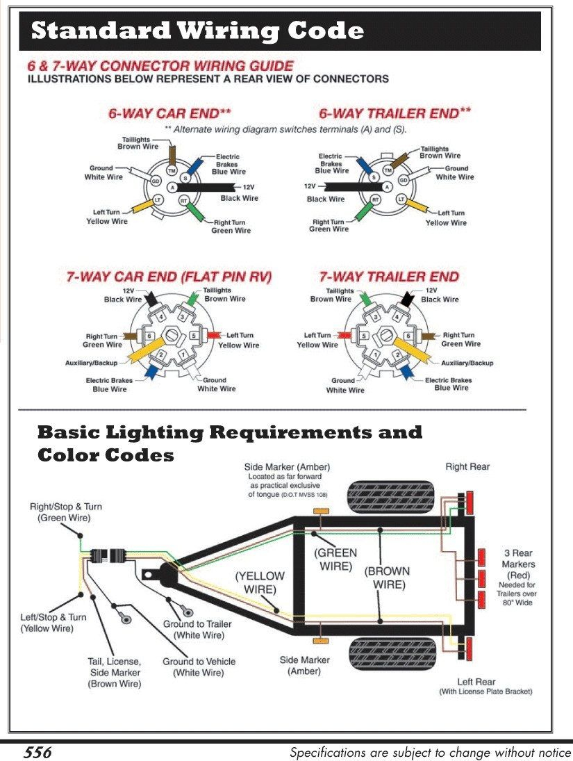 7 Pin Trailer Wiring Diagram Webtor Me Inside Wire Plug Throughout - Wiring Diagram For A Trailer