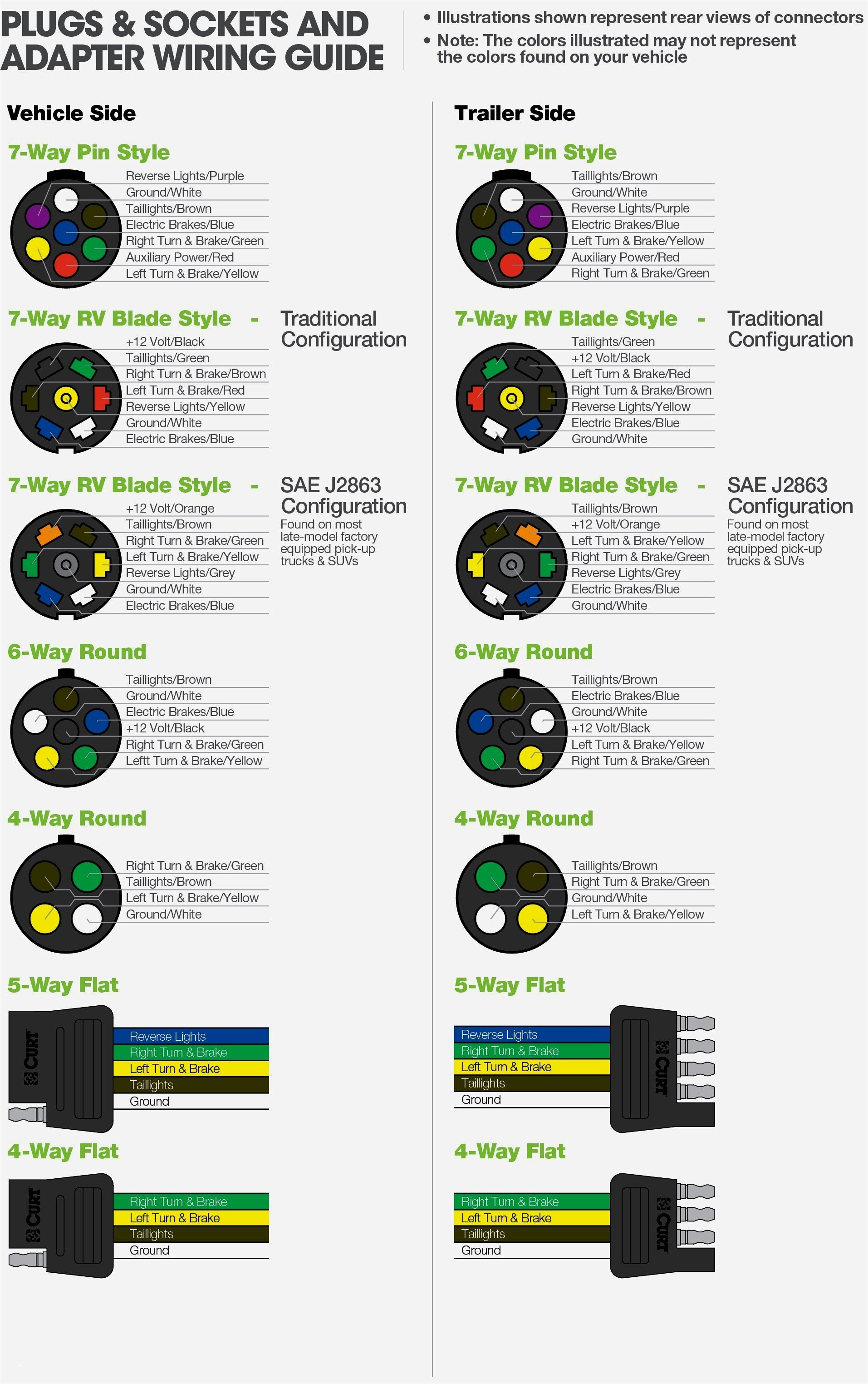 7 Pin Trailer Wiring Diagram With Brakes 7 Way Trailer Plug Wiring - 7 Prong Trailer Wiring Diagram