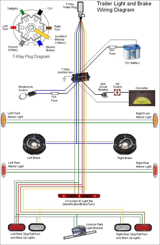 7 Point Wire Diagram - Today Wiring Diagram - 7 Way Plug Wiring Diagram