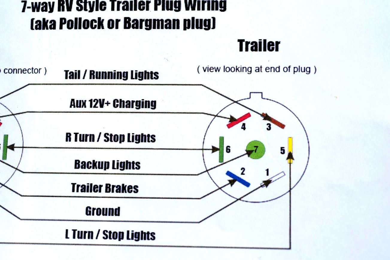 7 Pole Trailer Plug Wiring Diagram - Wiring Diagrams Thumbs - Rv Trailer Plug Wiring Diagram