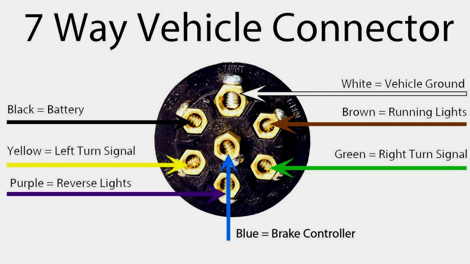 7 Prong Trailer Plug Wiring Diagram Blade Smart Diagrams - 6 Pin To 7 Pin Trailer Adapter Wiring Diagram