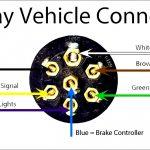 7 Round Trailer Wiring Diagram   Wiring Diagrams Hubs   Trailer Light Wiring Diagram 7 Way