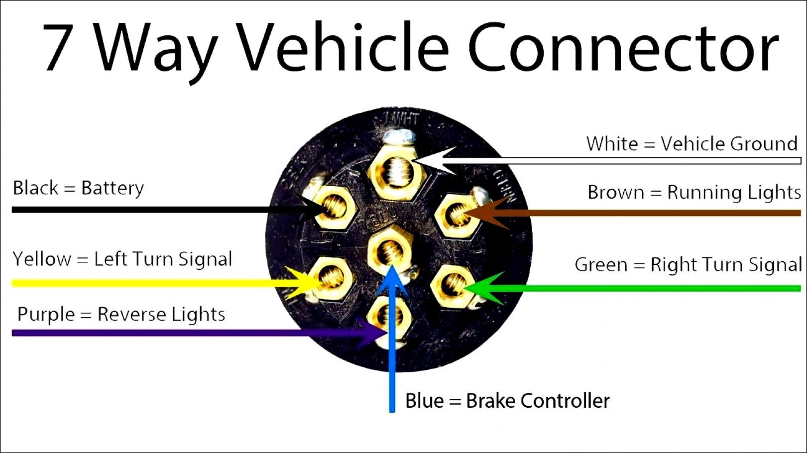 7 Round Trailer Wiring Diagram - Wiring Diagrams Hubs - Trailer Light Wiring Diagram 7 Way