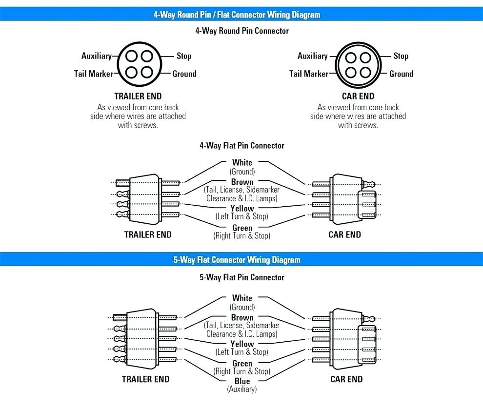 7 Rv Plug Wiring Diagram - Freebootstrapthemes.co • - Trailer Connector Wiring Diagram 7-Way