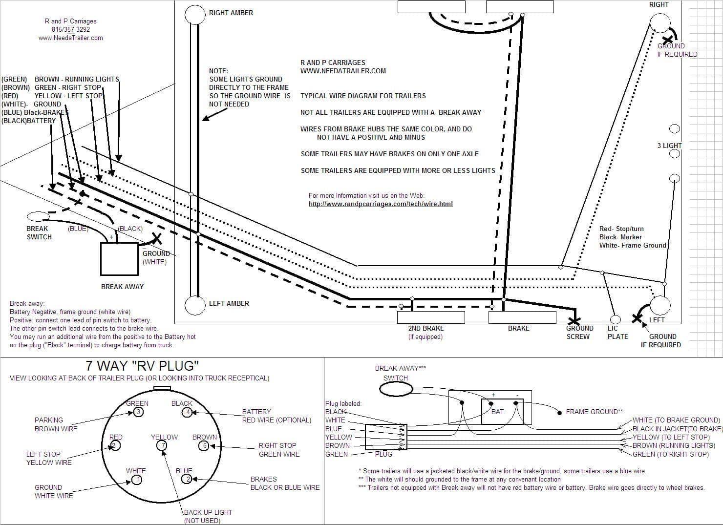 7 Way Plug Information | R And P Carriages | Cargo, Utility, Dump - 7 Way Trailer Plug Wiring Diagram