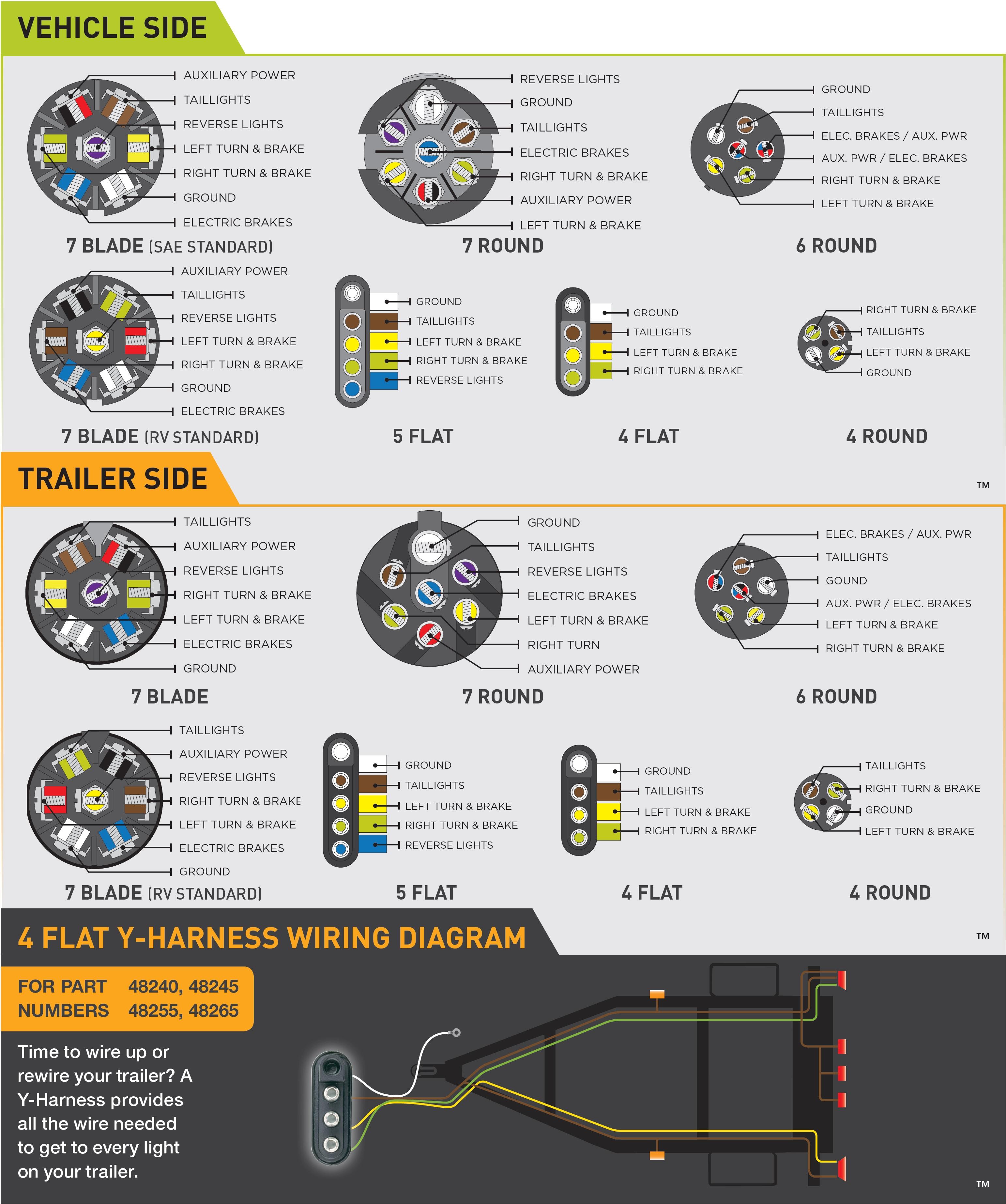 7 Way Trailer Connector Wiring Diagram Blade | Wiring Diagram - 7 Way Plug Wiring Diagram