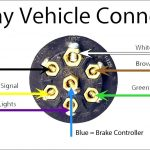 7 Way Trailer Plug Wiring Diagram Chevy New Pj Trailer Wiring   7 Pin Trailer Plug Wiring Diagram