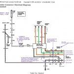 7 Way Trailer Plug Wiring Diagram Ford   Shahsramblings   Ford Trailer Wiring Diagram 7 Way