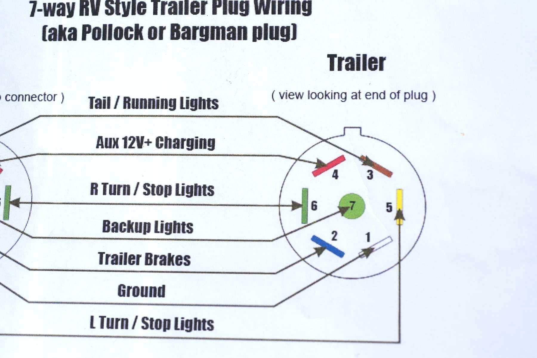 7 Way Trailer Wiring Color Diagram | Wiring Library - 7 Way Trailer Plug Wiring Diagram Chevy