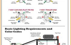 Ford 7 Pin Trailer Wiring Diagram