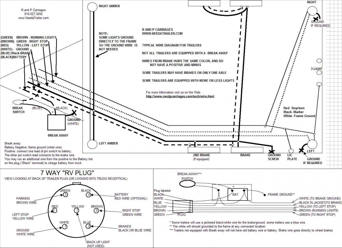 7 Way Wiring Diagram Cargo - All Wiring Diagram - 7 Way Trailer Plug Wiring Diagram Chevy
