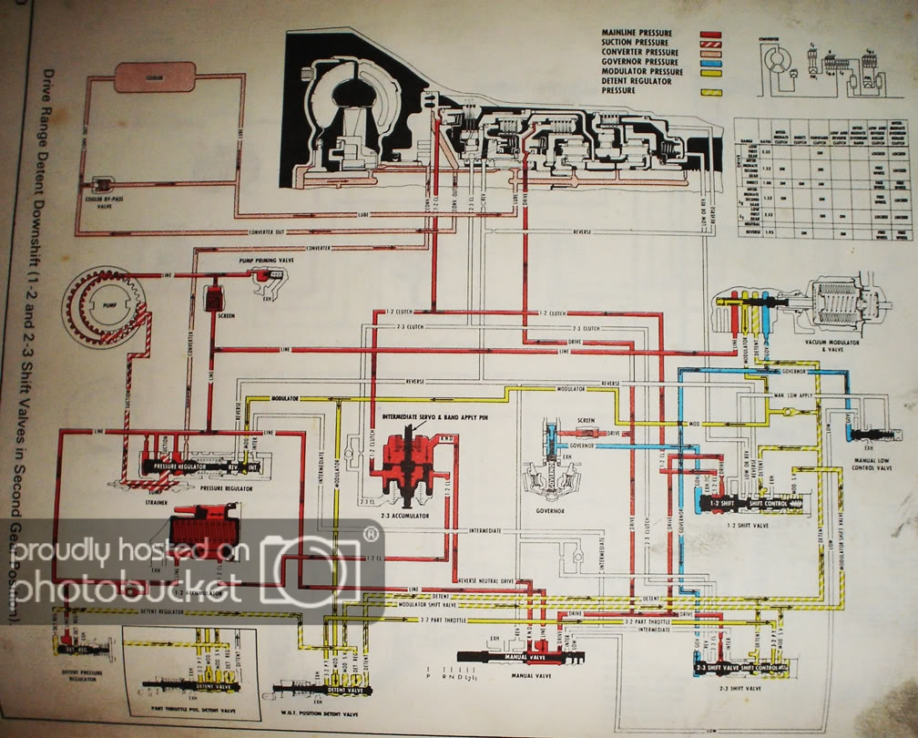 700R4 Wiring Diagram - Most Searched Wiring Diagram Right Now • - 700R4 Torque Converter Lockup Wiring Diagram