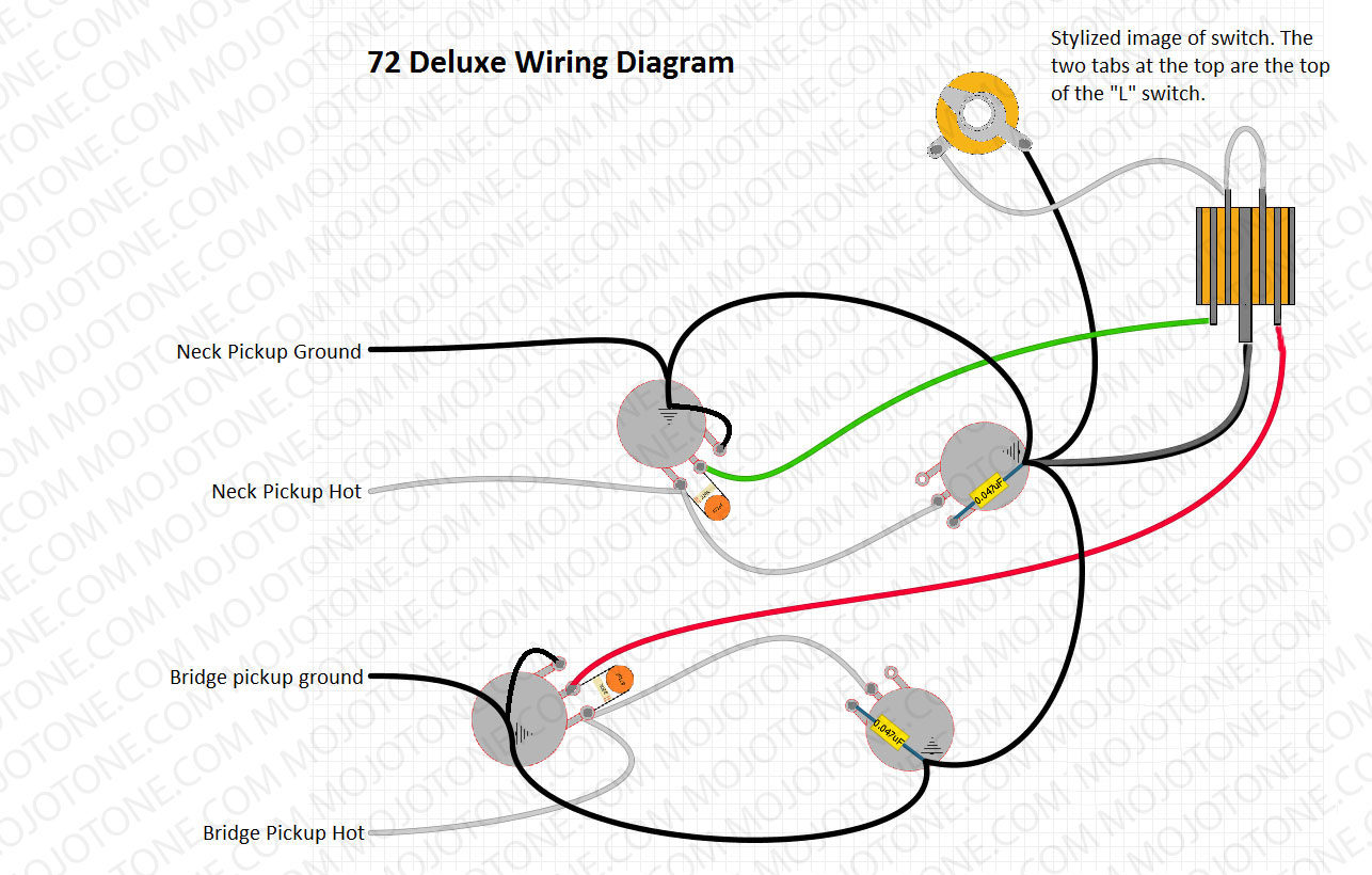 72 Telecaster Deluxe Wiring Diagram - Telecaster Wiring Diagram