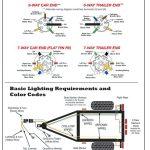 7Way Trailer Wiring Diagram On Wiringguides Jpg Within 6 Way Plug At   7 Pin Trailer Connector Wiring Diagram