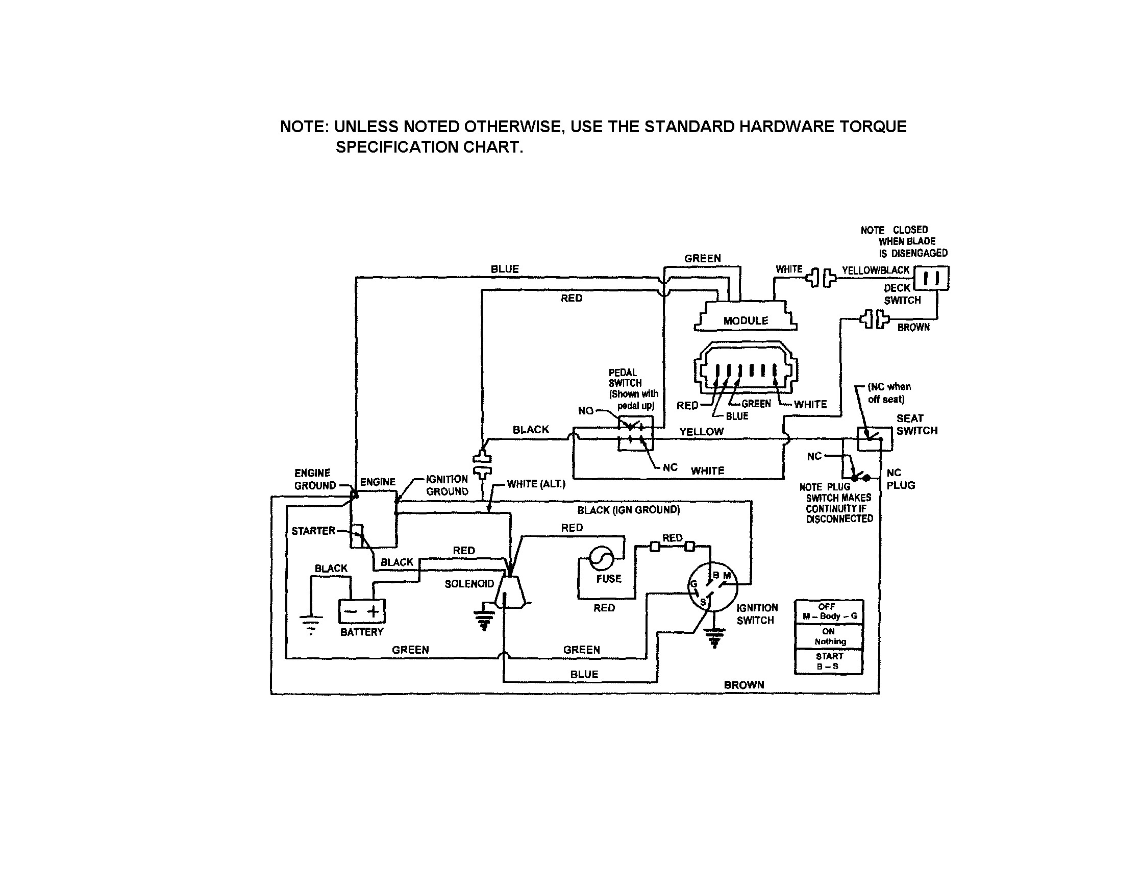 Wiring Diagram Briggs And Stratton 12.5 Hp from annawiringdiagram.com
