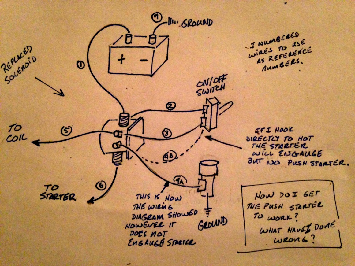 8N Ford Tractor Starter Solenoid Wiring Diagram A Button Illustration Of - Starter Solenoid Wiring Diagram Ford