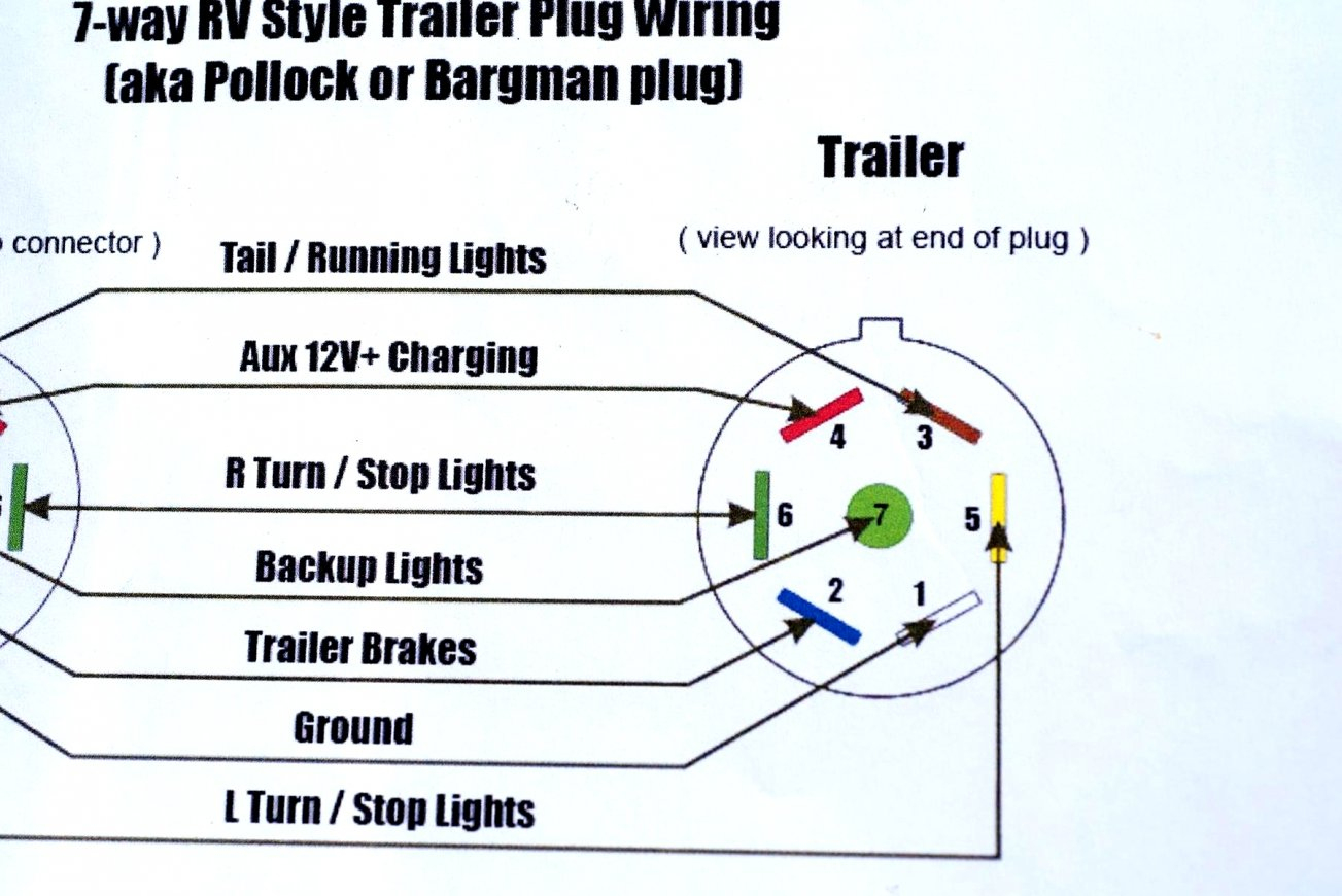 9 Pin Trailer Wiring Diagram - Wiring Diagrams Thumbs - 7 Blade Trailer Wiring Diagram