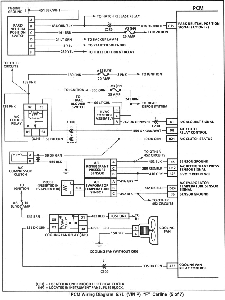 95 Z28 Pcm Wiring Diagram   Wiring Library - 4L60E Wiring Harness Diagram