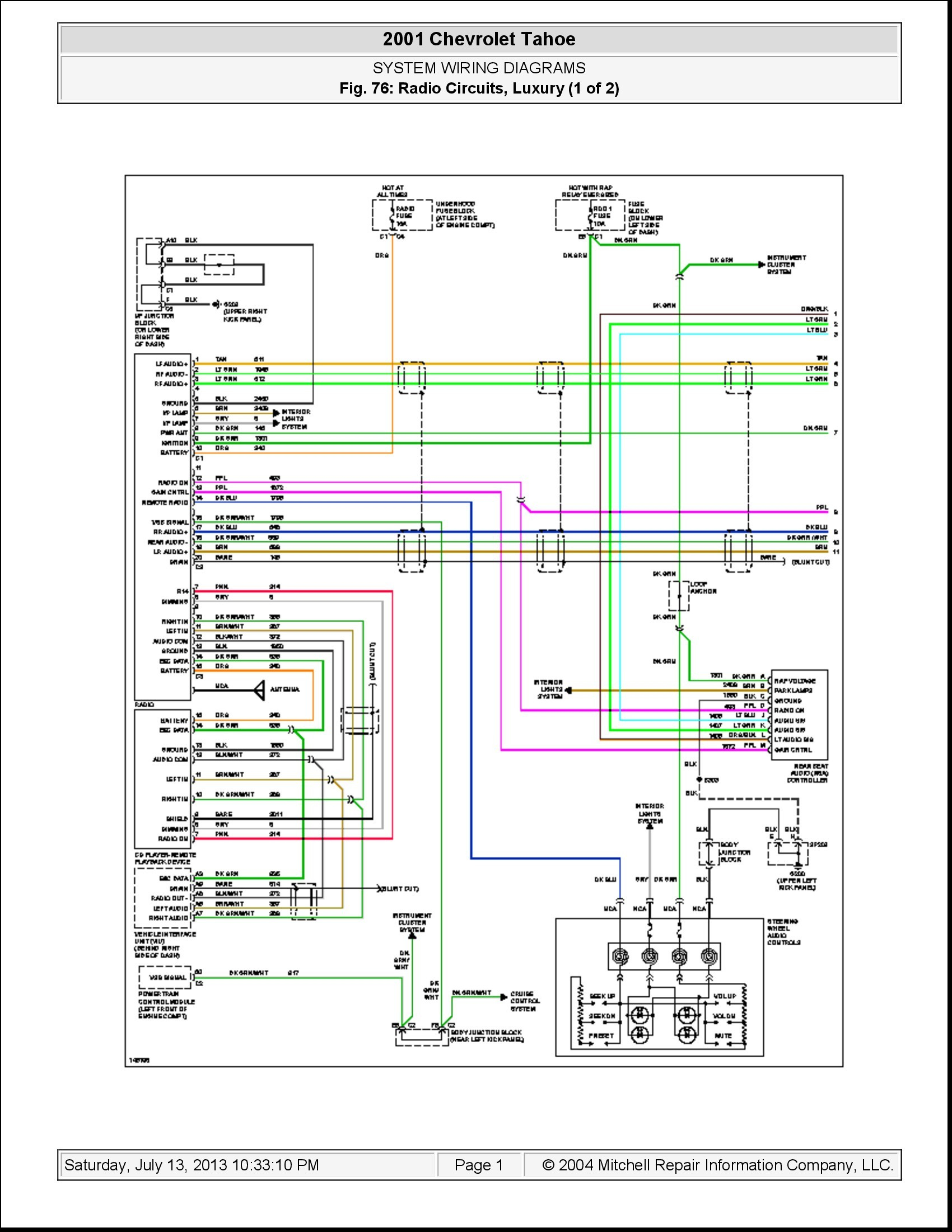99 Dodge Ram 1500 Radio Wiring Diagram | Hncdesignperu - 1999 Dodge Ram 1500 Radio Wiring Diagram