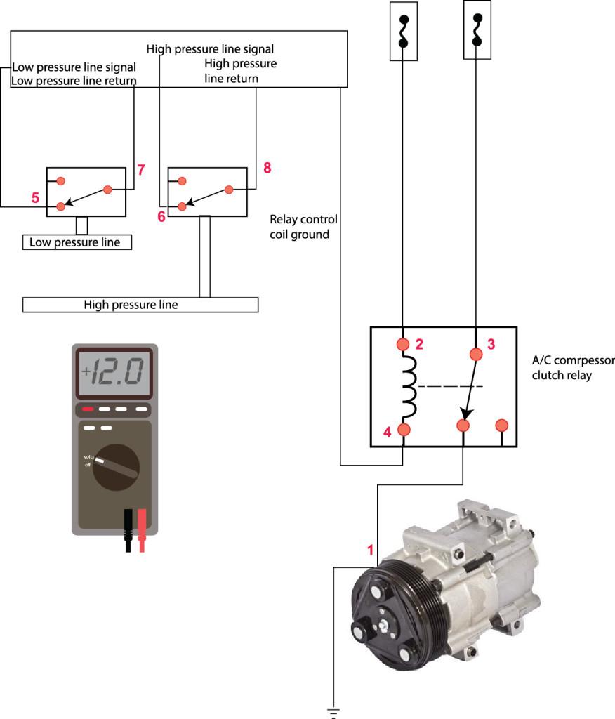 A C Compressor Wiring Diagram - Wiring Diagrams Hubs - Compressor Wiring Diagram