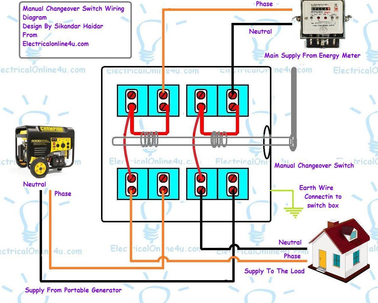 A Manual Transfer Switch Wiring - Wiring Diagrams Lose - Manual Transfer Switch Wiring Diagram