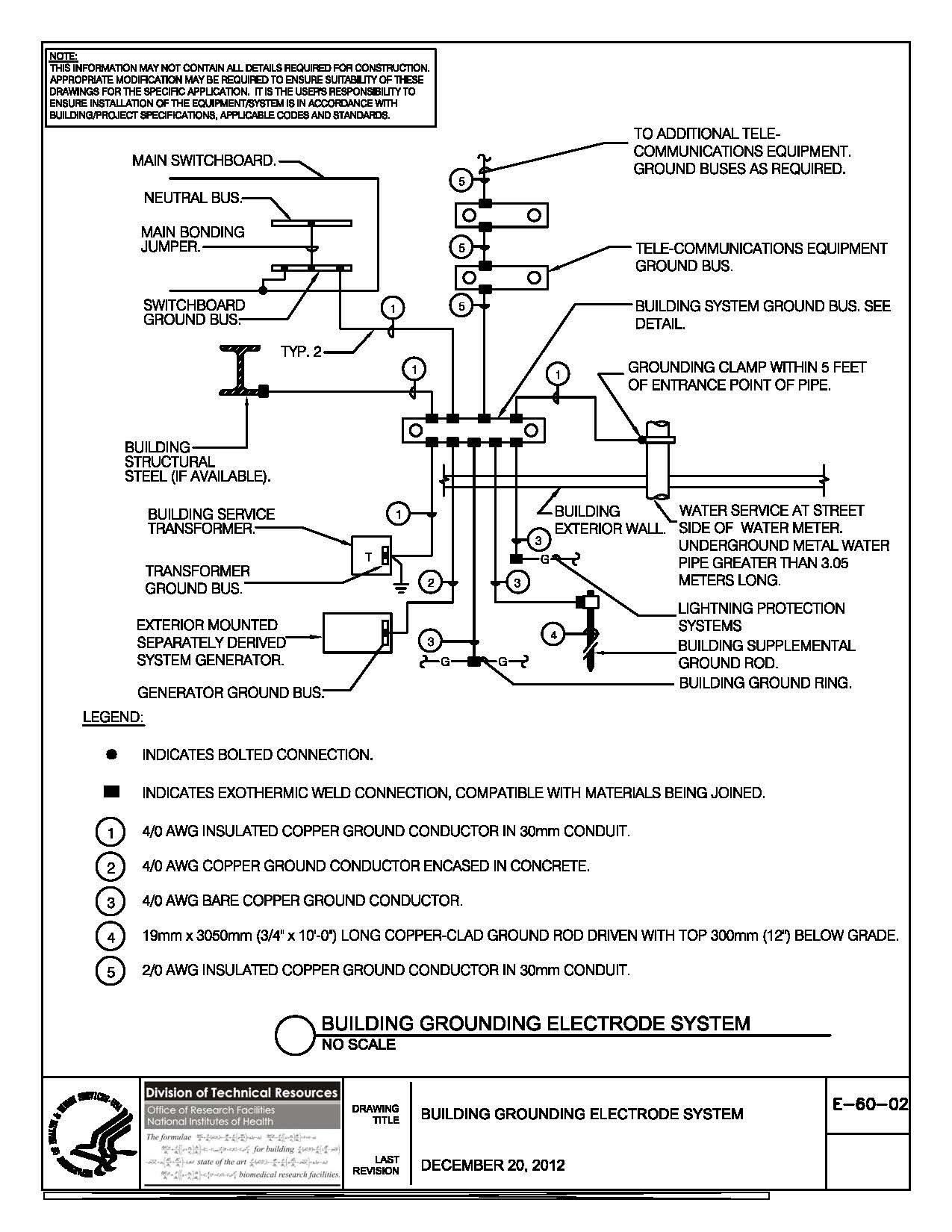 Pool Electrical Wiring Diagram from annawiringdiagram.com