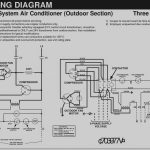 Ac Home Wiring | Wiring Library   Ac Condenser Wiring Diagram