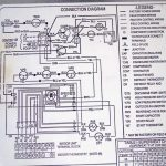 Ac Hvac Wiring | Wiring Diagram   Hvac Wiring Diagram