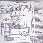 Ac Hvac Wiring   Wiring Diagram   Hvac Wiring Diagram