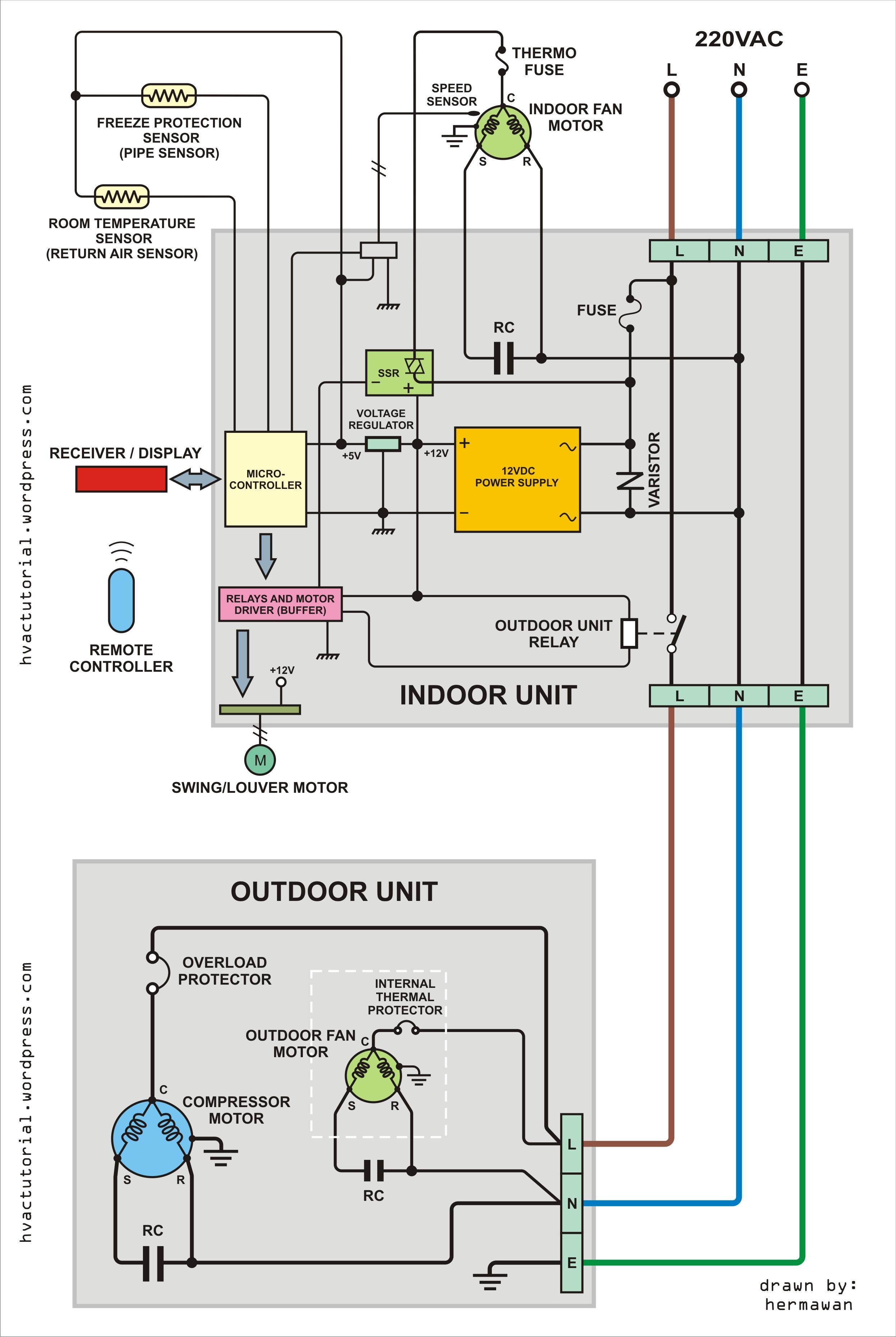 Ac Wire Diagram | Wiring Diagram - Ac Capacitor Wiring Diagram
