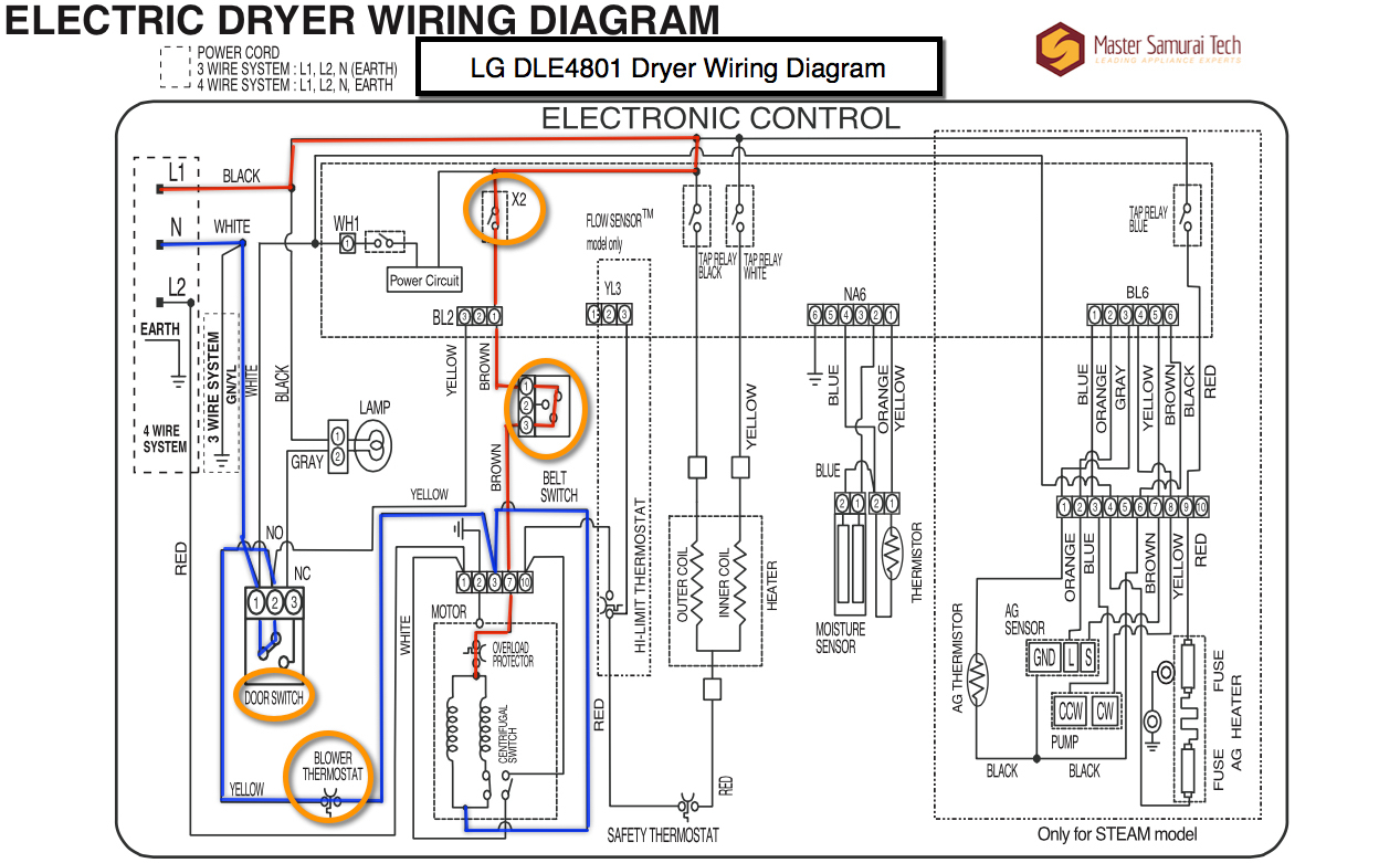 Ac Wiring Dryer - Wiring Diagram Blog - Dryer Wiring Diagram