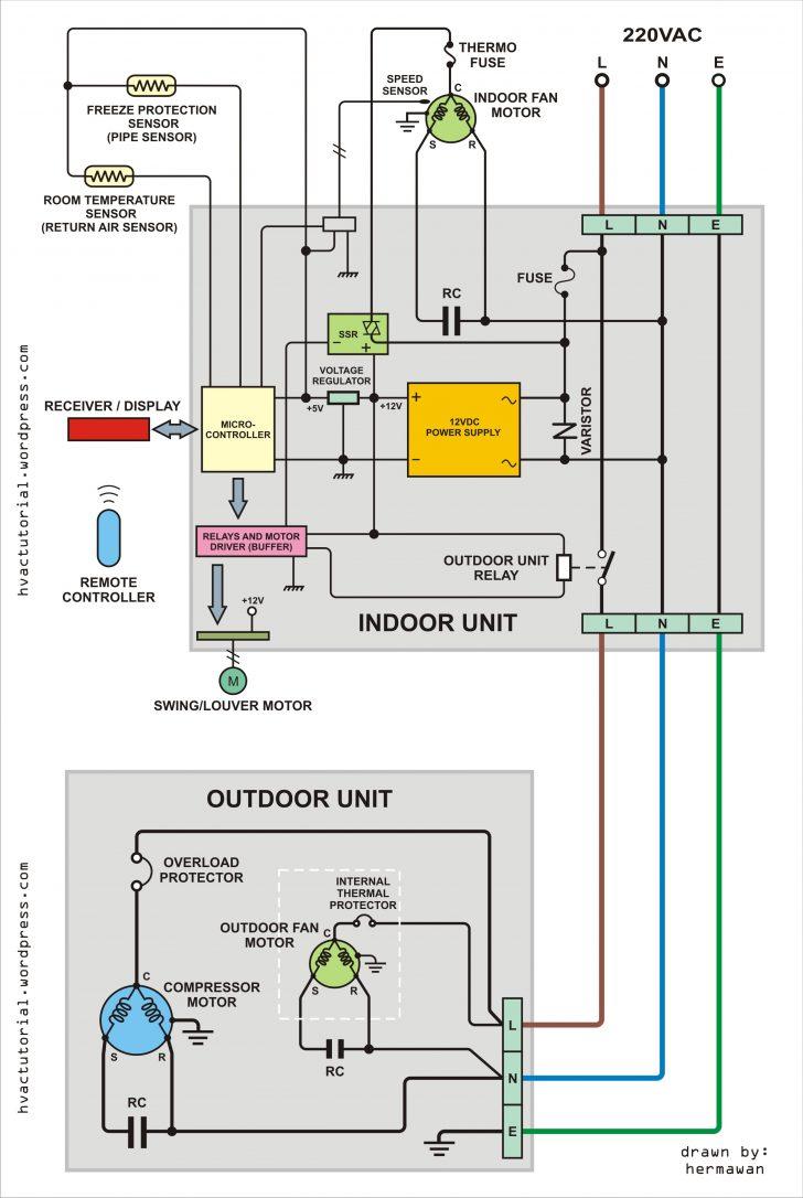 Run Capacitor Wiring Diagram
