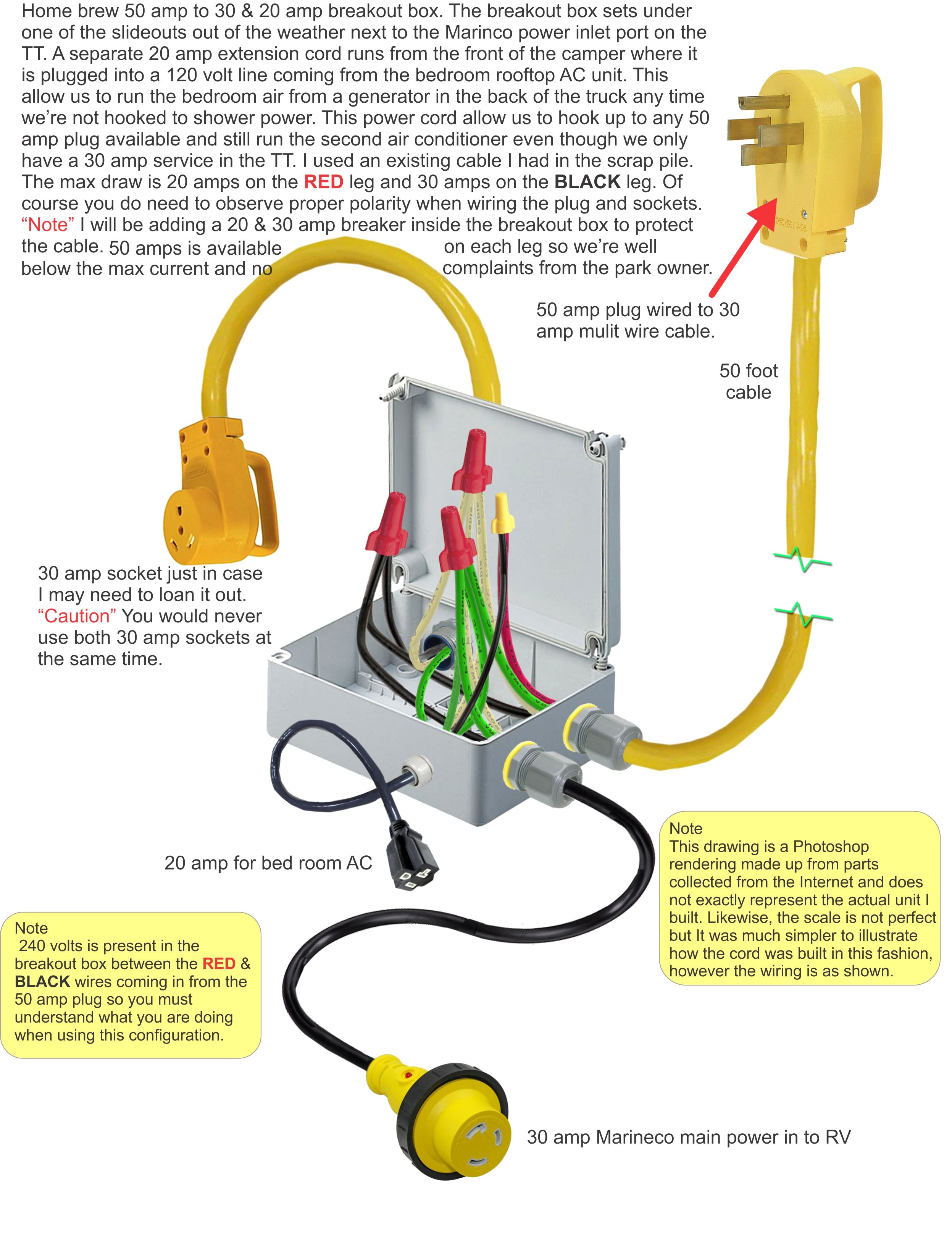 Adapter 50 Amp Rv Plug Wiring Diagram | Wiring Diagram - 50 Amp To 30 Amp Rv Adapter Wiring Diagram