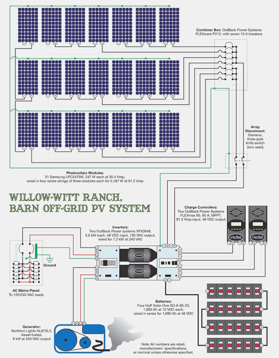 Advanced Tutorials Battery Wiring Diagrams For Solar Energy Systems - Rv Solar Panel Installation Wiring Diagram